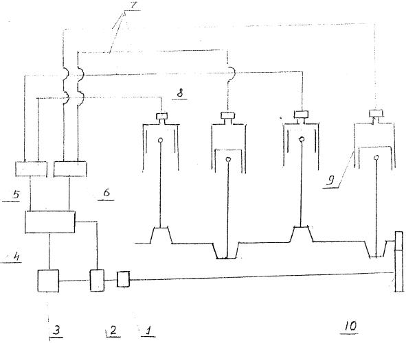 Способ воспламенения топливной смеси в двигателе внутреннего сгорания лазерным оптическим разрядом