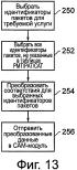 Способ и устройство условного доступа для одновременной обработки нескольких телевизионных программ