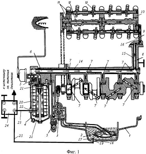 Способ смазки трущихся пар в двигателях внутреннего сгорания и устройство для его обеспечения