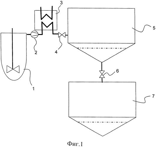 Способ термического разделения раствора, состоящего из термопластичного полимера и растворителя