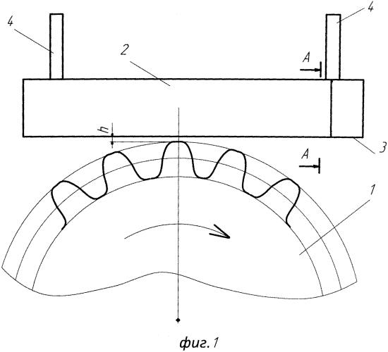 Способ индукционной закалки зубчатого колеса