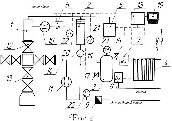 Установка и способ исследования газовых и газоконденсатных скважин