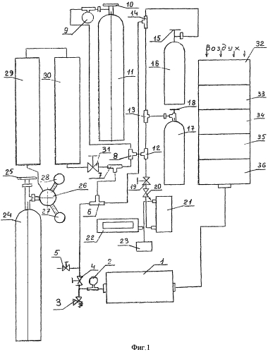 Устройство для приготовления особо чистых, сухих поверочных газовых смесей метана, пропана, окиси углерода в сосудах высокого давления от двух до сорока литров