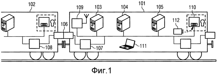 Способ для динамической авторизации мобильного коммуникационного устройства