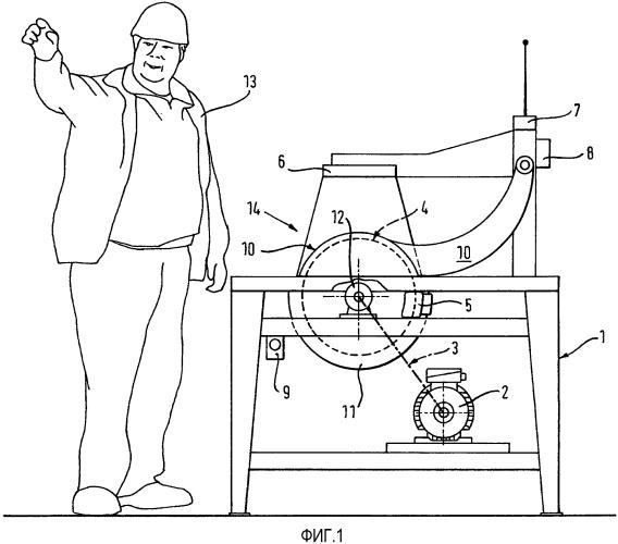 Защитное тормозное устройство для подвижных машинных элементов