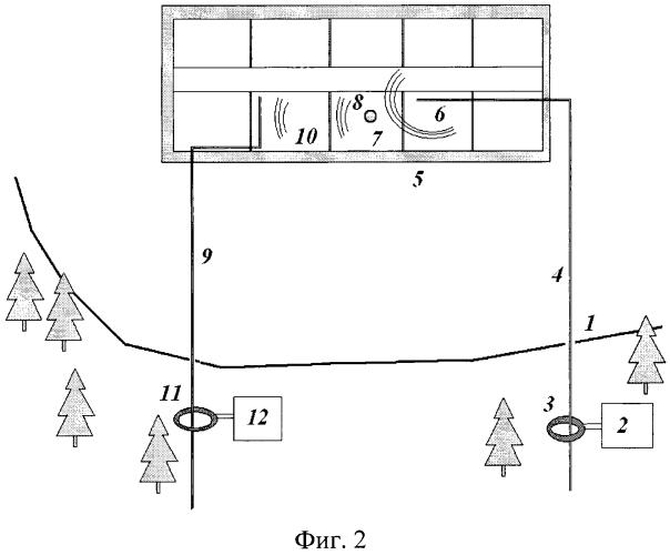 Способ дистанционного перехвата речевой информации из защищаемого помещения здания с охраняемой зоной