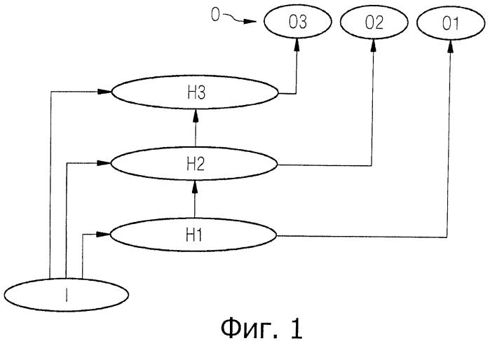 Способ компьютерного моделирования технической системы