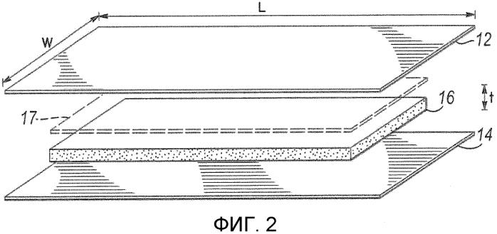 Абсорбирующее изделие для одноразового применения с рядом структур для накопления жидкости и соответствующие способы
