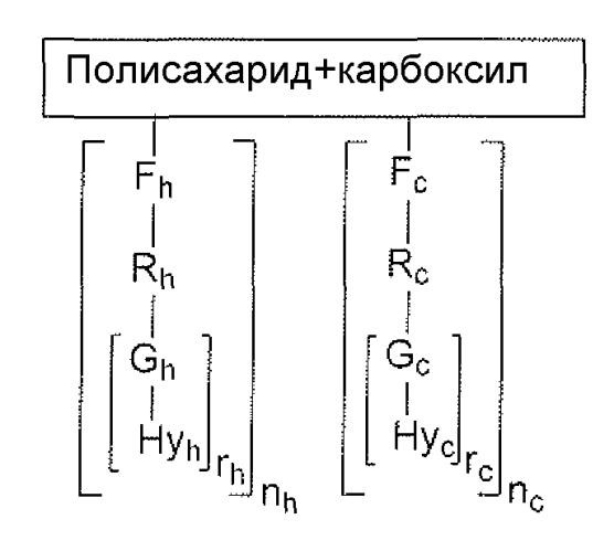 Анионные полисахариды, функционализированные по меньшей мере двумя гидрофобными группами, связанными с по меньшей мере трехвалентной промежуточной группировкой