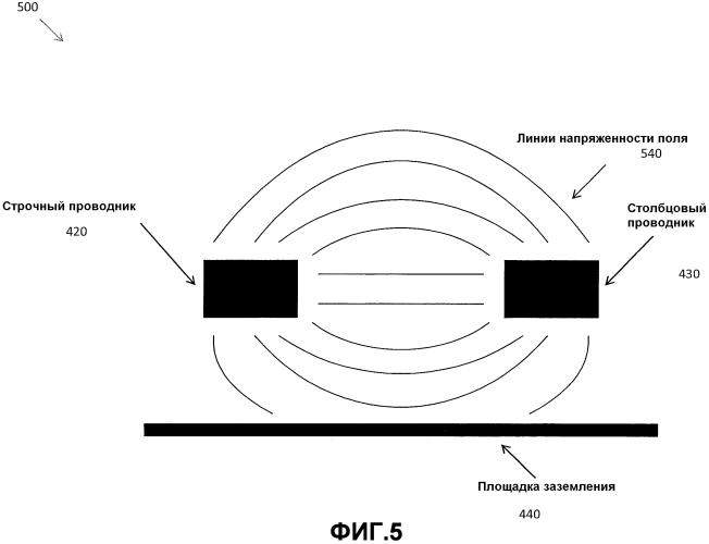 Технологии измерения силы и действительно емкостного касания для емкостных датчиков касания
