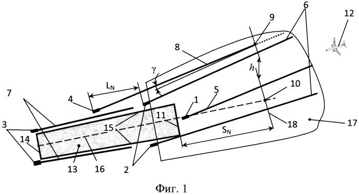 Лазерная система посадки летательных аппаратов (ла)