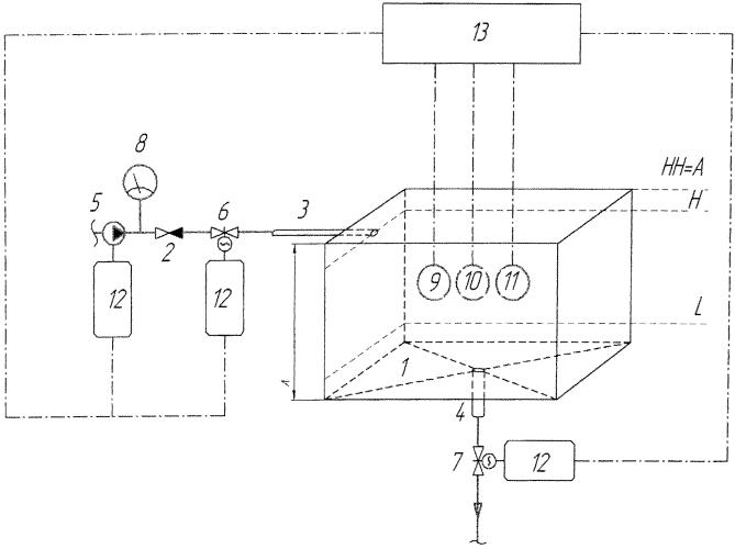 Система контроля качества и управления процессом обновления омывающей жидкости