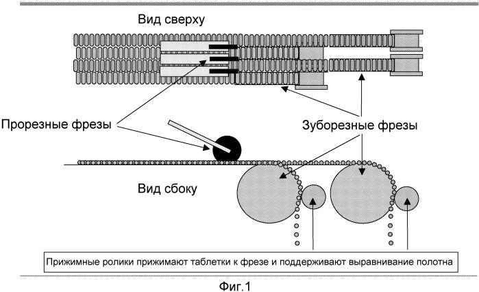 Способ изготовления монолитных таблеток