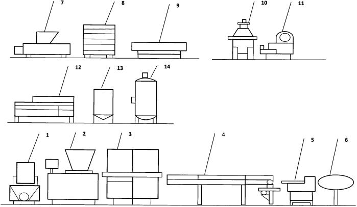 Технологический комплекс для производства творожных глазированных сырков профилактического назначения