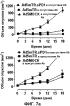 Рекомбинантный аденовирус, который содержит рибозим, опосредующий транс-сплайсинг, и противораковый терапевтический ген, и его применение