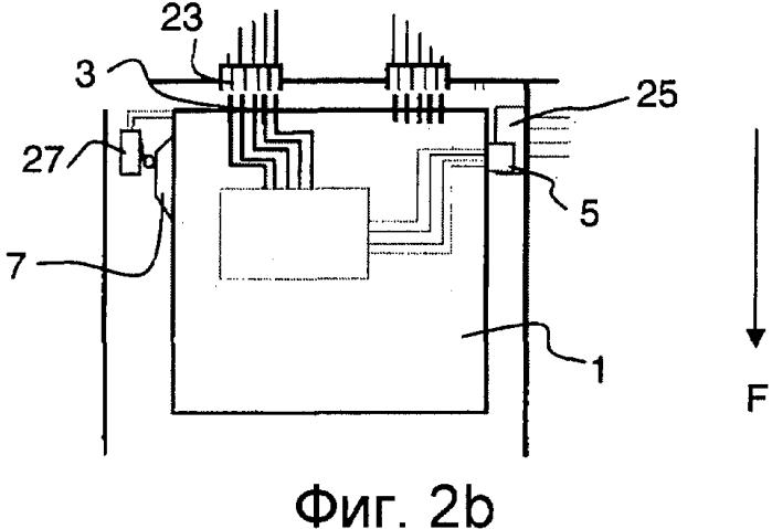 Коммуникационное устройство и распределительный щит, содержащий такое устройство