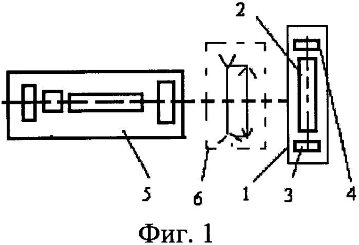 Способ генерации лазерных импульсов высокой мощности в диапазоне длин волн 3-5 мкм