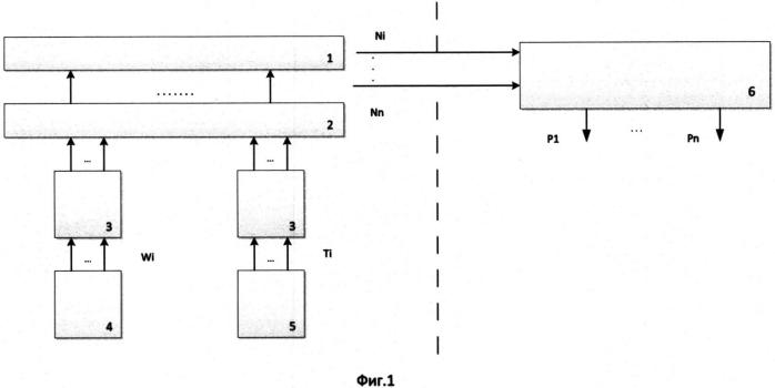 Способ оптимизации распределения абонентского трафика космическими аппаратами орбитальной группировки спутниковой системы связи