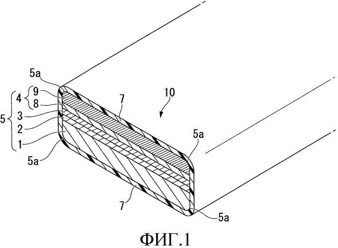 Сверхпроводящий провод и сверхпроводящая катушка
