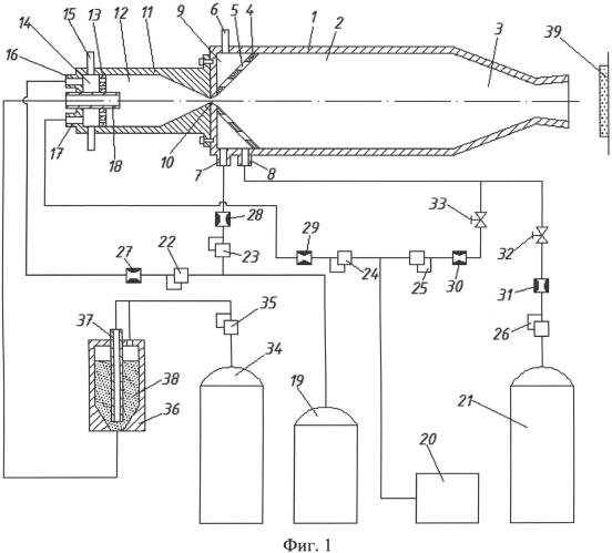 Способ получения наноструктурированного покрытия и устройство для его реализации