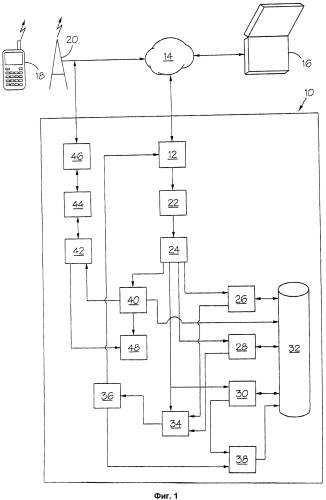 Система и устройство для электронного перевода денег