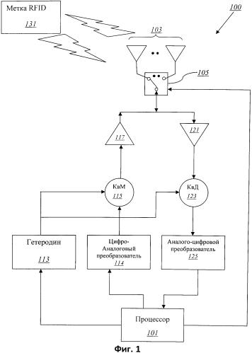Способ и устройство радиочастотной идентификации