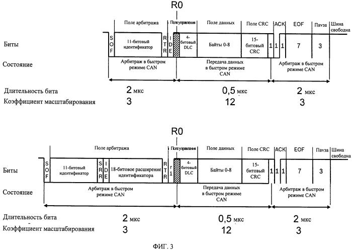 Способ и устройство для последовательной передачи данных с переключаемой скоростью передачи данных