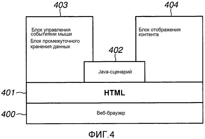 Невременный считываемый компьютером носитель информации, хранящий программу управления документами, и устройство обработки информации