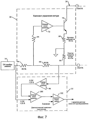 Диагностика тока двухпроводного контура управления процессом