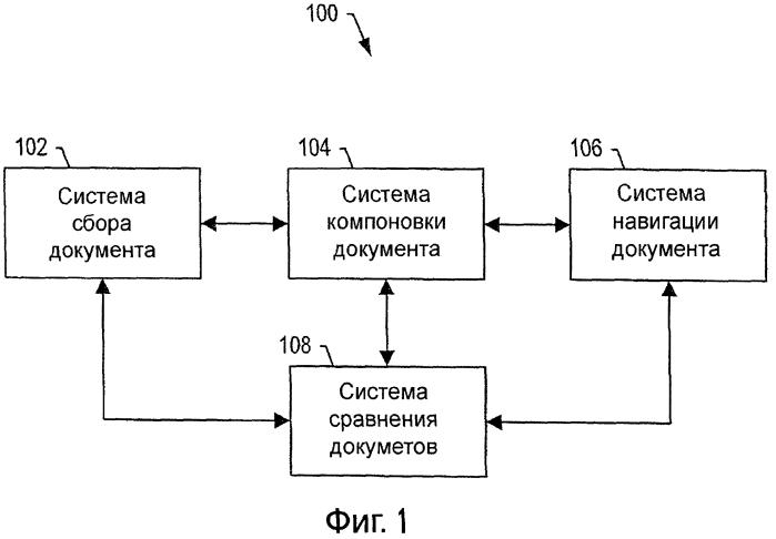 Сравнение паноптически визуализируемых документов