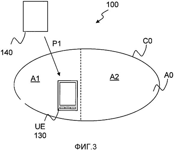 Способы и сетевые узлы для конфигурации шаблонов передачи почти пустого подкадра и соответствующих шаблонов измерений для снижения помех между сотами в гетерогенной системе сотовой радиосвязи