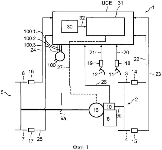 Способ и устройство управления распределением крутящего момента между двумя колесными осями моторного транспортного средства