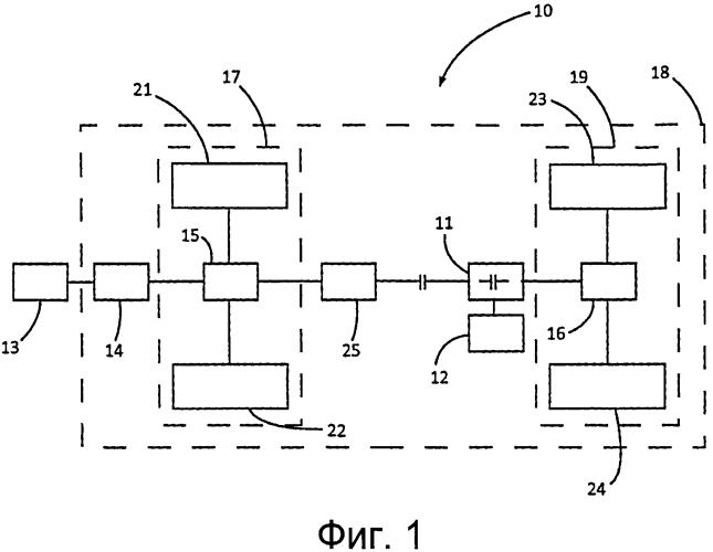 Способ управления механическим средством соединения первой и второй колесных осей транспортного средства
