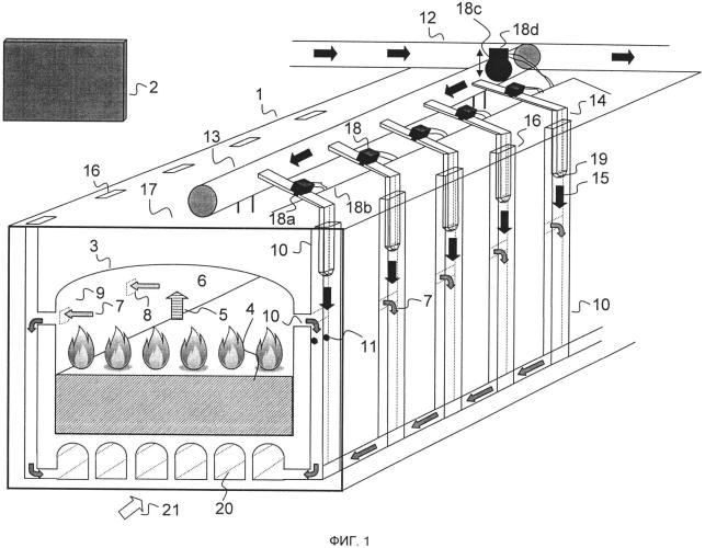 Способ и устройство автоматического удаления углеродных отложений из проточных каналов коксовых печей без рекуперации и с рекуперацией тепла