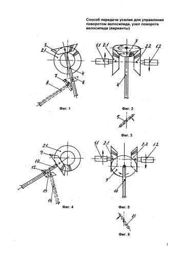 Способ передачи усилия для управления поворотом велосипеда, узел поворота велосипеда (варианты)
