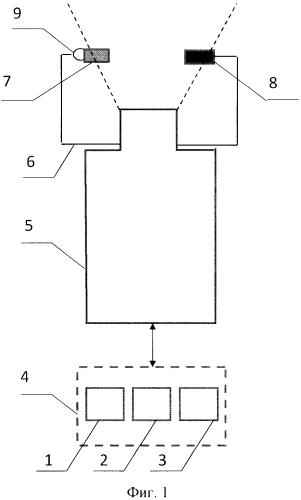 Тепловизионная система для проведения наружной тепловизионной съемки