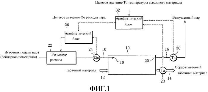 Способ кондиционирования влажности табачного материала