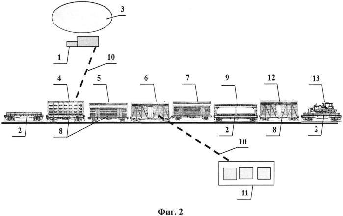 Железнодорожная мобильная модульная станция водоснабжения