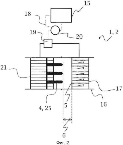 Способ регулирования ионизационного устройства в устройстве доочистки отработавшего газа