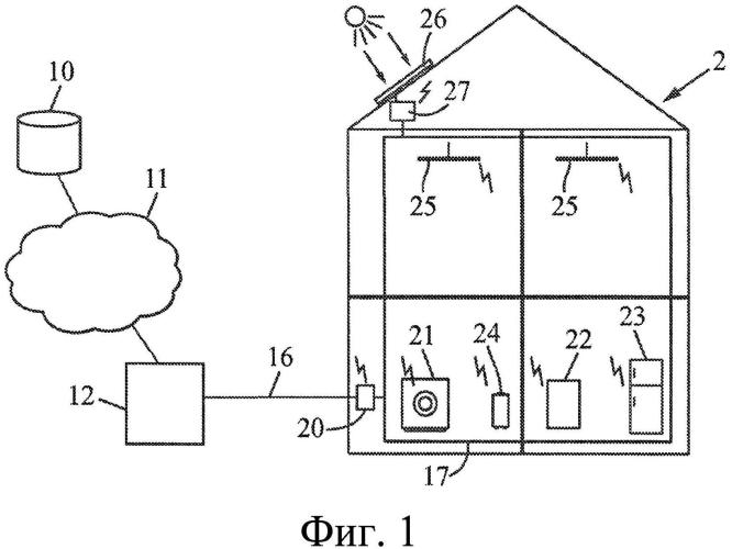 Система измерения ресурса и способ использования такой системы для интеллектуального энергопотребления