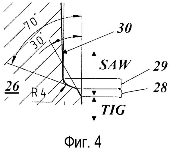 Способ сварки роторов для генерации энергии