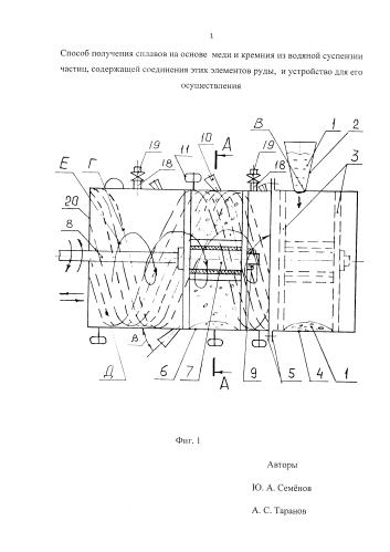 Способ получения двухкомпонентного сплава, содержащего медь и кремний, и устройство для его осуществления.