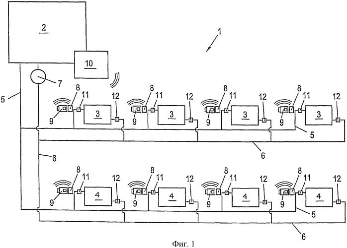 Способ регулирования объемного потока обогревающей и/или охлаждающей среды, протекающей через теплообменники в обогревающей или охлаждающей установке