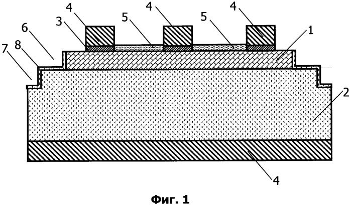 Способ изготовления гетероструктурного солнечного элемента