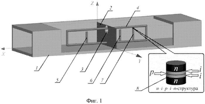 Волноводная структура с разрешенными и запрещенными зонами