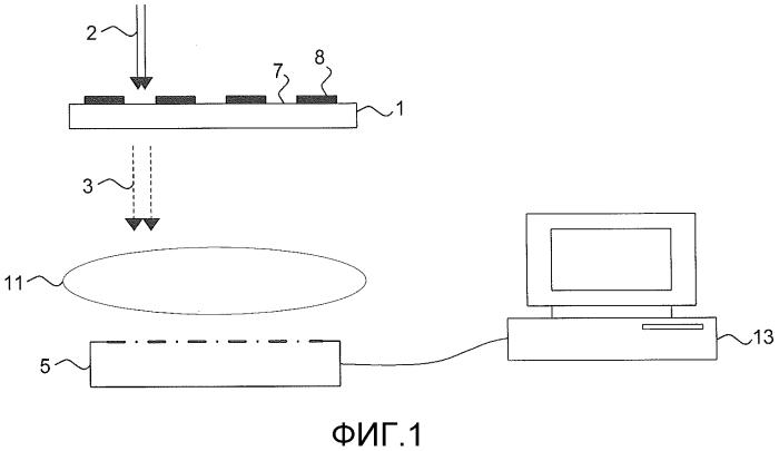 Способ определения расстояния между двумя составляющими лучами в устройстве экспонирования с множеством составляющих лучей
