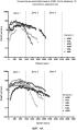 Способы и композиции для нанесения моксифлоксацина в ухо