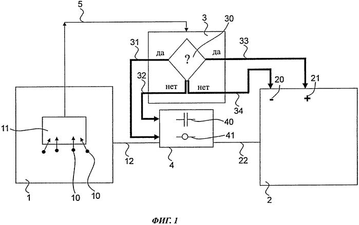 Устройство и способ опознавания допустимых соединений между двумя элементами системы