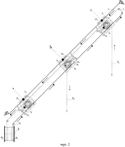 Способ независимого одновременного управления барабанами в системе канатных тележек