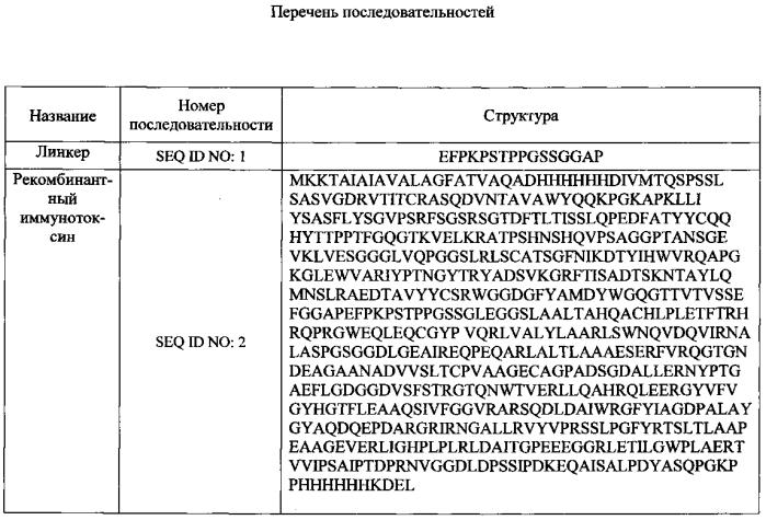 Рекомбинантный иммунотоксин, специфичный к клеткам, экспрессирующим рецептор her2